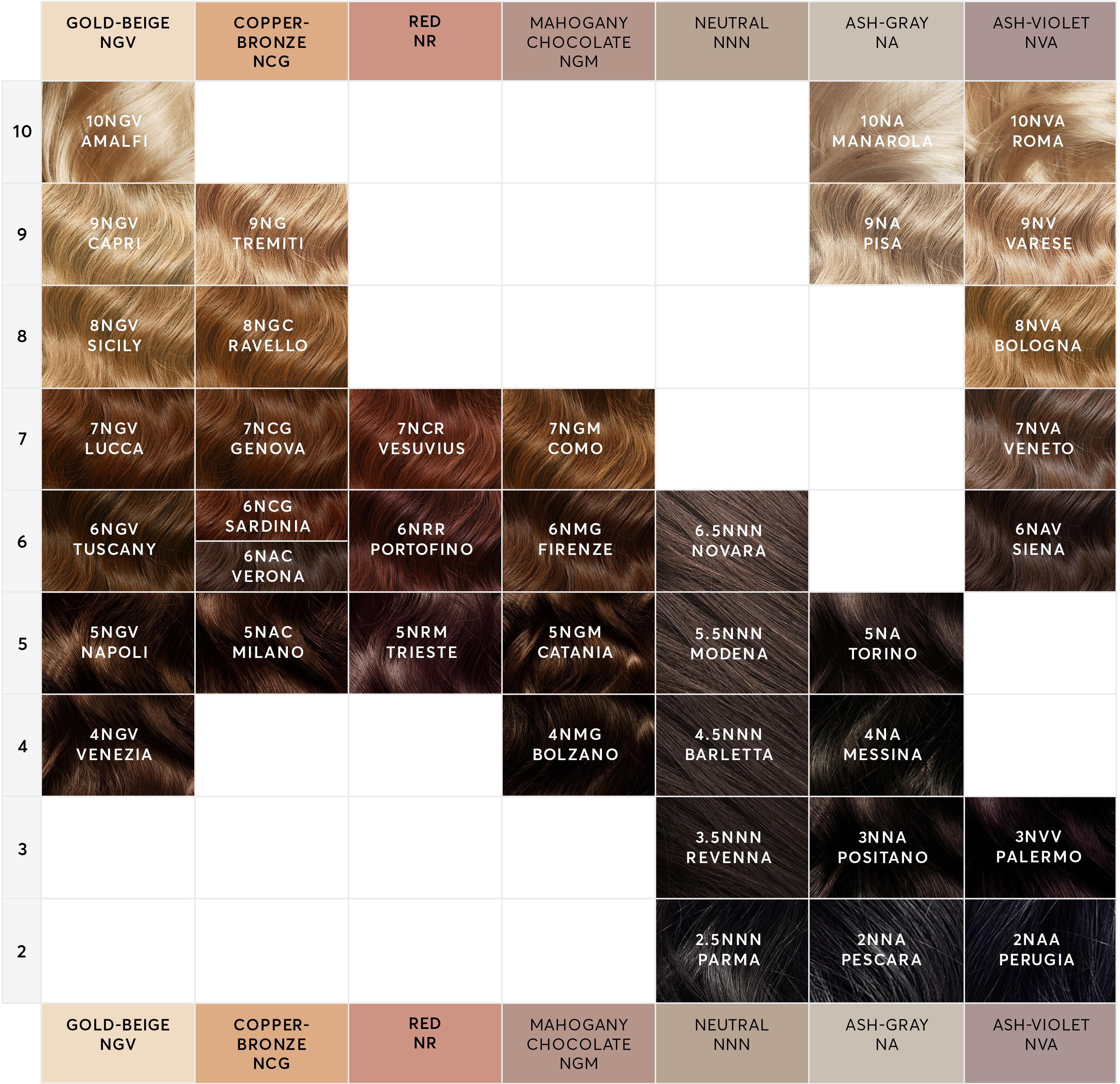 rcc shade chart 4x menu